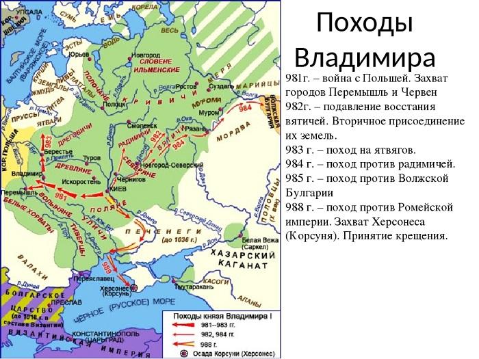 Походы Владимира